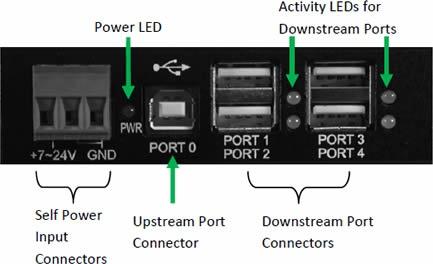 Port Usb Hub Wiring Diagram on usb adapter wiring diagram, usb hub clock, usb port wiring diagram, usb connector wiring diagram, usb hub distributor, usb hub voltage, usb audio wiring diagram, usb hub circuit, usb 2.0 wiring diagram, usb a wiring diagram, usb hub cable, usb power wiring diagram, ethernet hub wiring diagram, usb hub ford, usb plug wiring diagram, usb otg wiring diagram, usb hub schematic diagram, sata to usb wiring diagram, usb 3.0 wiring diagram, usb arcade wiring diagram,